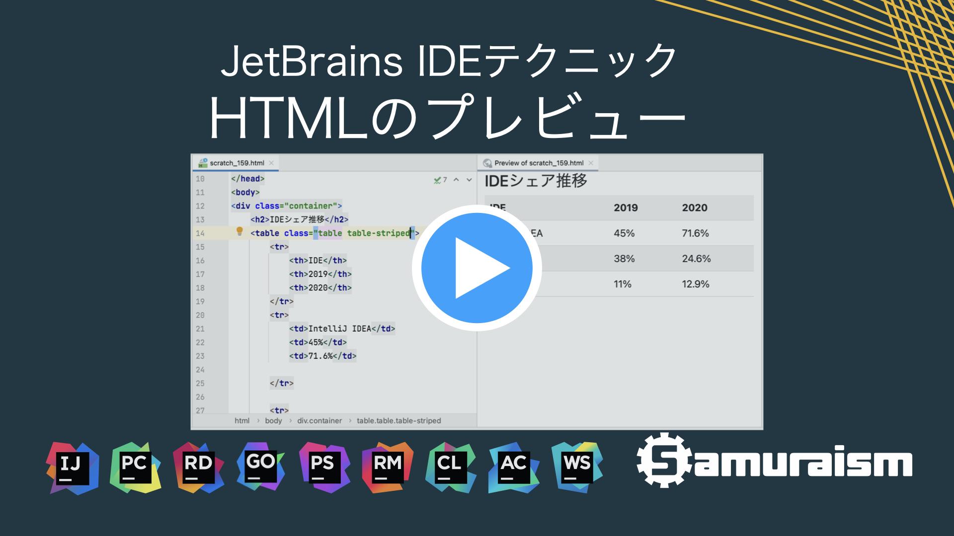 HTMLのプレビュー